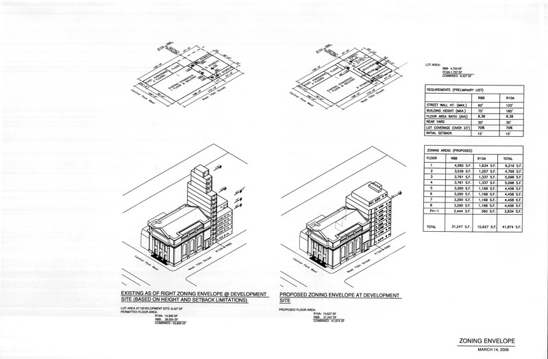Zoning and bsa information high resolution ccuart Gallery